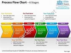 Ppt Flow Chart Template Process Flow Chart 6 Stages Powerpoint Templates 0712