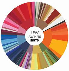 Color Wheel For Fashion Designers How Fashion Brands Are Using The Internet To Stay Ahead
