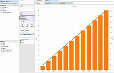 Dual Axis Chart In Tableau Dual Axis Chart From The Same Measure In Tableau Stack