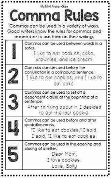 Rules For Comma Usage Grammar Posters Grammar Skills Teaching Grammar