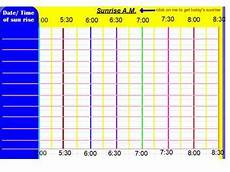 Sunrise Sunset Chart Nyc Sunrise Sunset Chart Teaching Elapsed Time By Krista