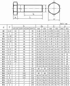 Metric Screw Size Chart Metric Bolt Actual Dimensions In 2020 Mechanical Design