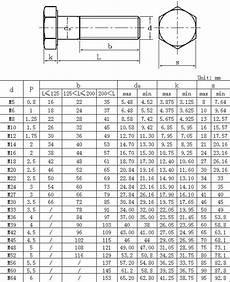 Screw Thread Dimensions Chart Metric Bolt Actual Dimensions In 2020 Mechanical Design