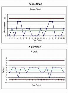 Run Chart Template Free Download 5 Run Chart Templates Free Excel Documents Download