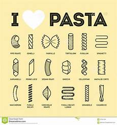 Pasta Chart Names Different Types And Names Of Pasta Guide Stock Vector