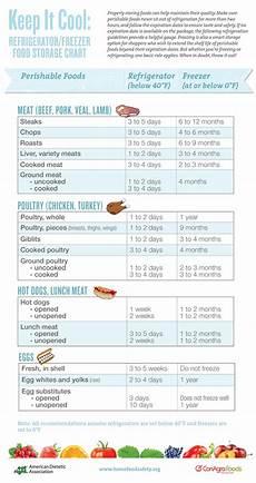 Freezing Foods Chart Food Freezing Guide Shine Your Light