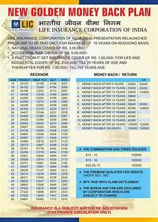 Lic Plan Chart In Hindi Lic Health Motor Insurance Agent Delhi Ncr 9811362697
