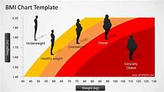 Bmr Chart For What Is Bmr Bmi Rmr A Sprint For Healthy Future