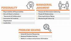 Managers Skills And Abilities Management Assessment Test Amp Tools Psychometrics