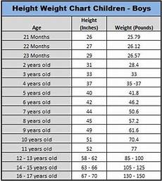 Baby Average Length Chart Boy Child Average Height Amp Weight Chart Right On Track