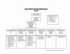 Nonprofit Organizational Structure Small Non Profit Organization