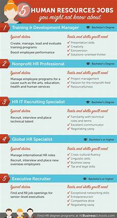 Job Responsibilities Chart Hr Careers Read About Career Path Options All Business
