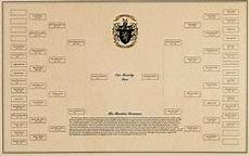 Ancestry Chart Maker Sample Of A 5 Generation Couples Genealogy Chart