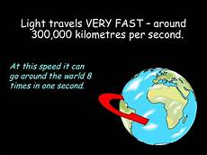 Light And Sound Which Travels Faster Light And Sound