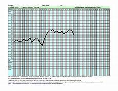 Basal Body Chart When Basal Body Temperature Chart Bbt A Guide For Women On