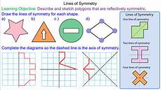 Line Of Symmetry Powerpoint Reflective Symmetry In 2d Shapes Mr Mathematics Com
