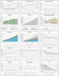 Saas Metrics Saas Metrics Dashboard Excel Template Eloquens