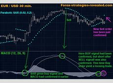 Making A Profitable Forex Trading Strategy
