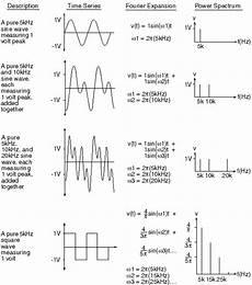 Physique Quantique For Dummies Page 10