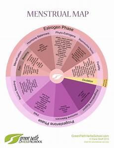 24 Day Menstrual Cycle Chart Pin On Wailehua Mahina