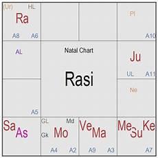 Baby Birth Chart Calculator In Tamil Newborn Baby Birth Chart In Tamil Newborn Baby