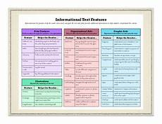 Informational Powerpoint Informational Text Powerpoint