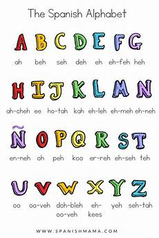 Spanish Alphabet Chart Printable Spanish For Kids Home Starter Kit With Printables To