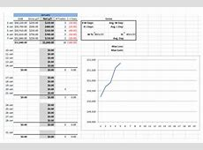 Ideas for Building Your Personal Trading Journal   Traders Log