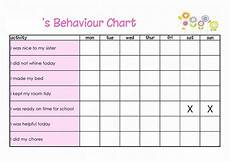 Good Behaviour Charts To Print Off Behavior Charts Learning Printable