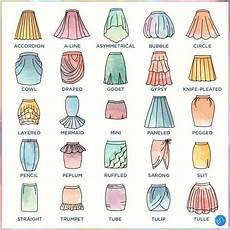 Style Chart Specific Names Of The Different Skirt Types Perfect