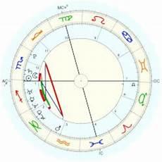 Johansson Birth Chart Johansson Horoscope For Birth Date 22 November