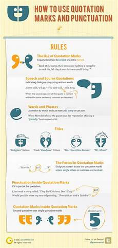 Use Of Quotation Marks How To Use Quotation Marks And Punctuation Infographic