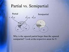 Partial And Semipartial Correlation Venn Diagram Partial And Semi Partial Correlation