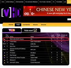 V Channel Chart Geser One Direction S4 Rajai Chart Channel V Kapanlagi Com