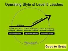 Level 5 Leadership Level 5 Leadership