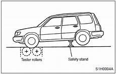 Repair Manuals Subaru Forester Sf Repair Manual
