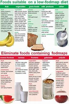 fodmap food chart reference low fodmap diet food