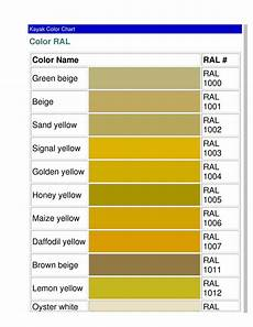 Color Ral Chart Yellow Design Resources Colour Names
