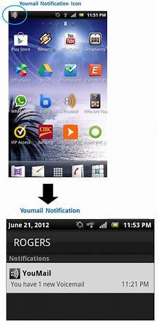 The Informatician Blog By Umar Ruhi How To Setup Free