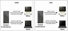 Imap Vs Pop Iphone How To Bulk Delete Emails
