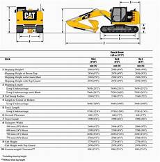 Caterpillar Boots Size Chart Cat Excavator Sizes Cat And Dog Lovers