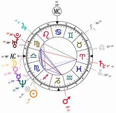 Sagittarius Astrology Analysis And Birth Chart