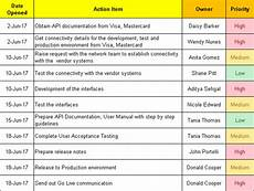 Action Item Template Excel Action Item Tracking Excel Template Download Free