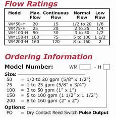 Flow Meter Chart Water Meters By Flows Com