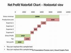 Horizontal Waterfall Chart Excel Variations Of Waterfall Chart In Powerpoint