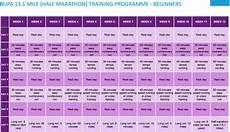 Yearly Workout Plan Marathon 1 Year Training Plan