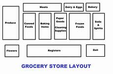 Grocery Store Map 17 F Cking Brilliant Food Hacks That Will Save You A Lot