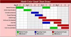 When To Use A Gantt Chart Chartdirector Chart Gallery Gantt Charts