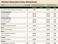 Remodel Worksheet Kitchen Remodel Budget Worksheet Kitchen Remodel Worksheet