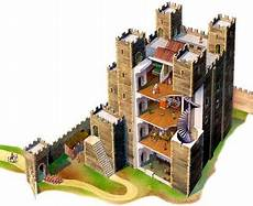 Castle Keep Design Square Keep Great Tower Castle House Castle Tower House